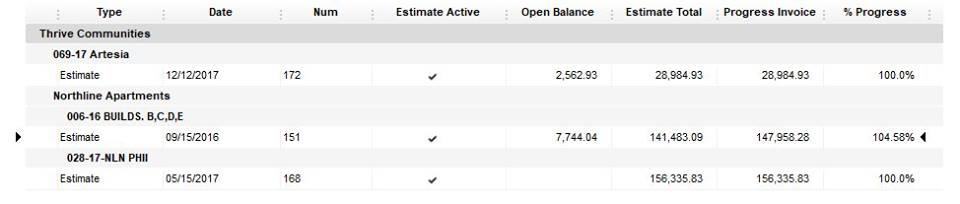 What Would Cause A Balance To Show When An Estimate Has Been